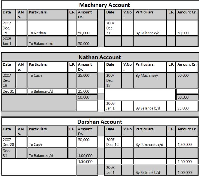 Machinery & Nathan & Darshan Account